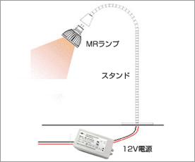 MRランプ スタンド 12V電源