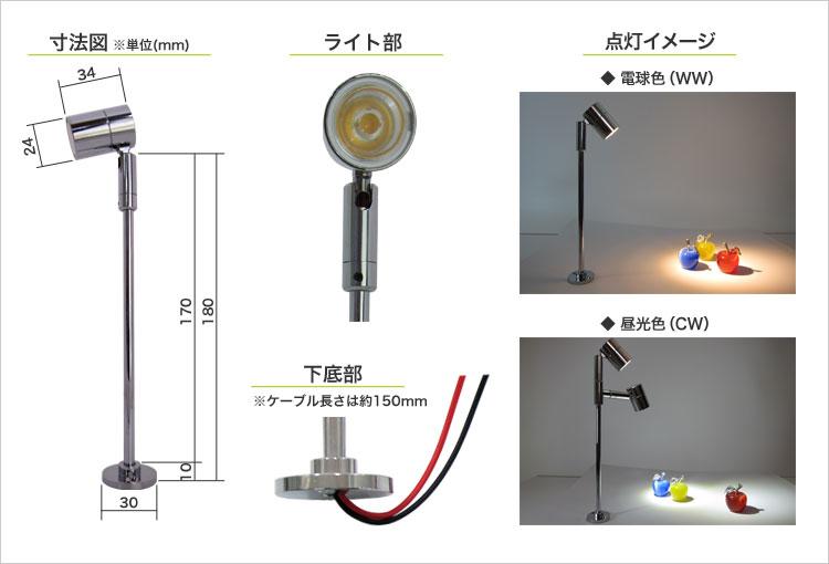 一体型LEDショーケースライト寸法図