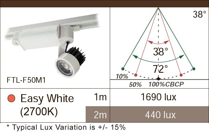 LED ライトバー 商品画像・寸法図