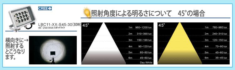 屋外LED照明 Beacon