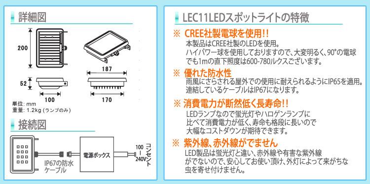 屋外LEDライト Beacon照度図