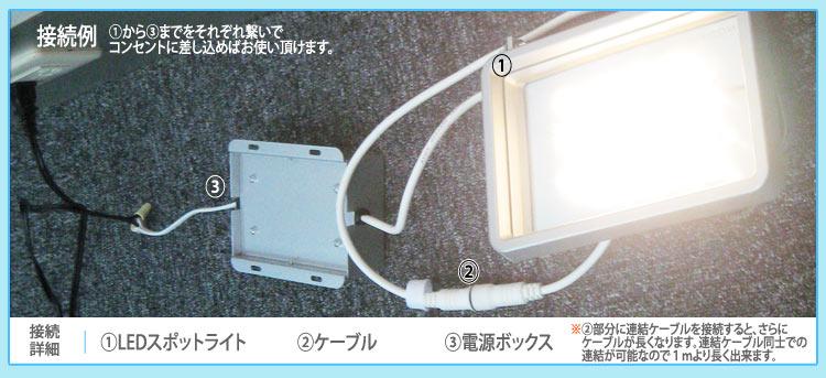 屋外LEDライト Beacon仕様書