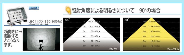屋外LEDライト 看板照明Beacon