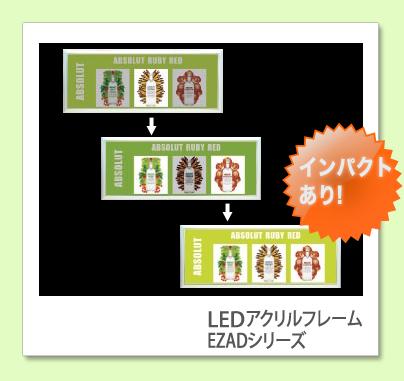4面点滅 LEDライトパネル 【在庫限り】